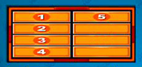 Family Feud - 5 Answer Chart